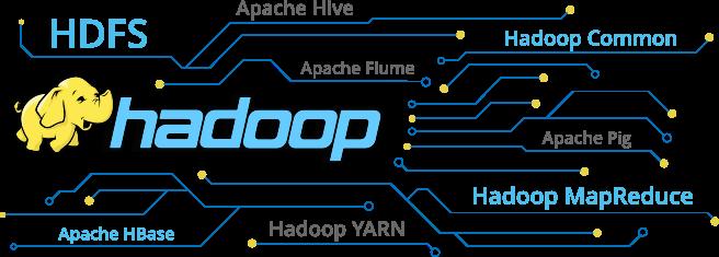 Hadoop Study For Dummies Part-1